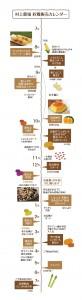 農場カレンダー